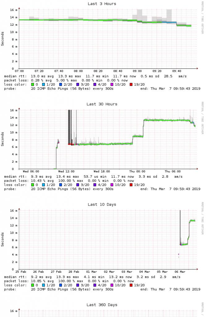 Blog of spblinux » Uncategorized